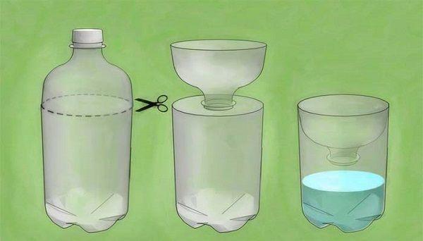 Ловушка для тараканов из пластиковой бутылки